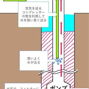 温泉井戸をキレイにしようの画像