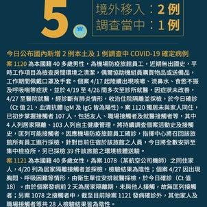 台湾もコロナ感染が増えてきました!の画像