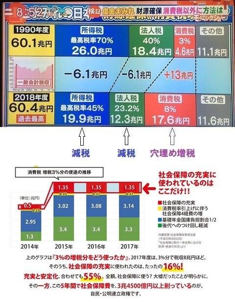 【街宣】れいわ新選組代表 山本太郎・大島九州男(比例九州ブロック)熊本 2021年4月30日の記事より