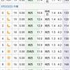明日5/2(日)スケジュール変更の画像