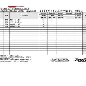 ホンダワンメイクチャンピオンカップレースシリーズポイントランキング更新!の画像