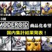 【日本国内集計】第3回 MODEROID商品化アンケート【結果発表】