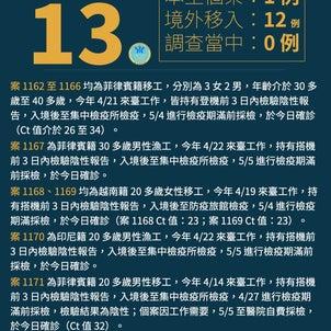 台湾のコロナ事情と日本円と台湾ドルの画像