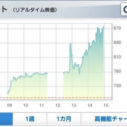 画像 澤田、下手な売りで微益!マックスバリュ西日本、SHINPO の記事より 1つ目