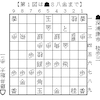 将棋王座戦、王位戦がそれぞれ進行の画像