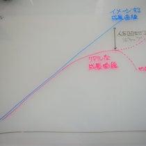 金 キーエンス 倍率 奨学 【3月8日〜募集開始!】キーエンス財団 2021年度