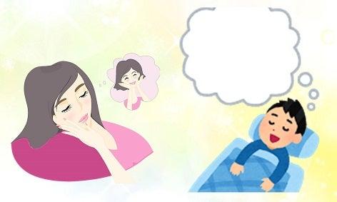 ノンレム睡眠・夢
