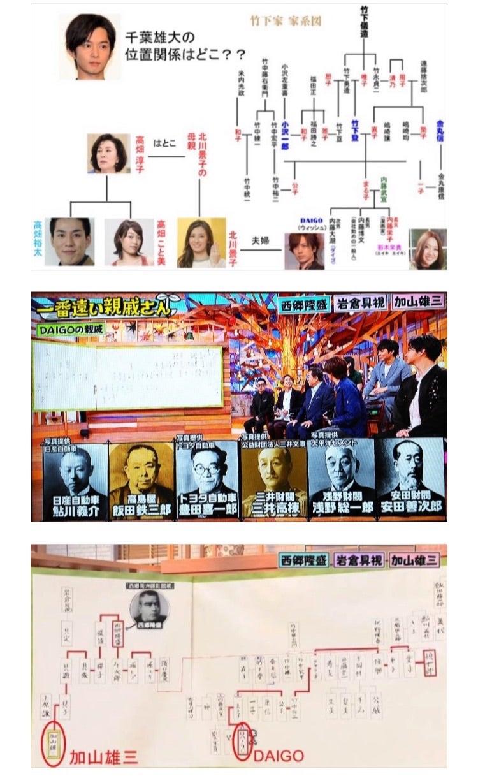 松崎昭雄 家系図