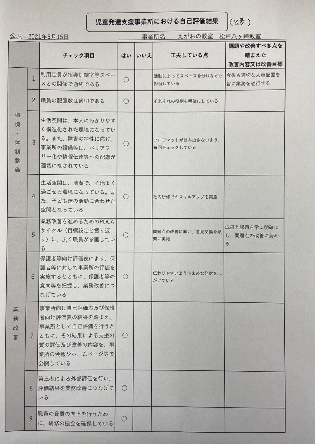 児童発達事業所における自己評価結果公表【松戸八ヶ崎教室】
