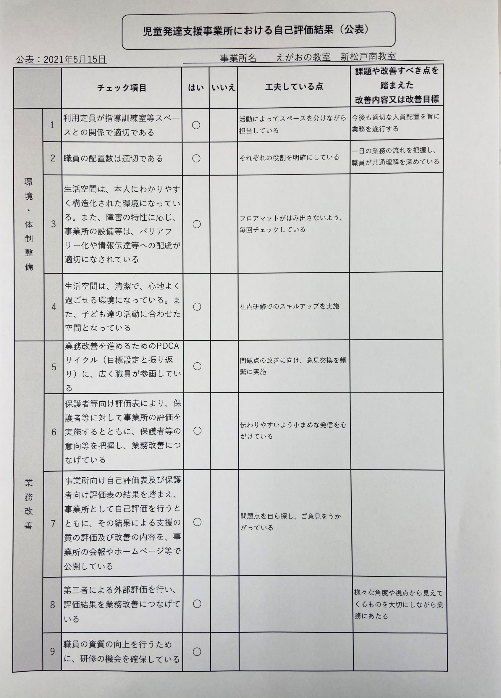 児童発達支援事業所における自己評価結果公表【新松戸南教室】