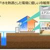 井戸水利用の冷暖房システムを紹介しています!の画像
