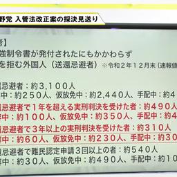 画像 不法滞在者を強制退去できない日本の法の不備。 の記事より 4つ目