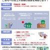 地中熱導入を補助する埼玉県の補助金、各市の補助金の受け付けが始まっています!の画像