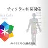 第5チャクラ:肺活が全身の免疫力を高めるの画像