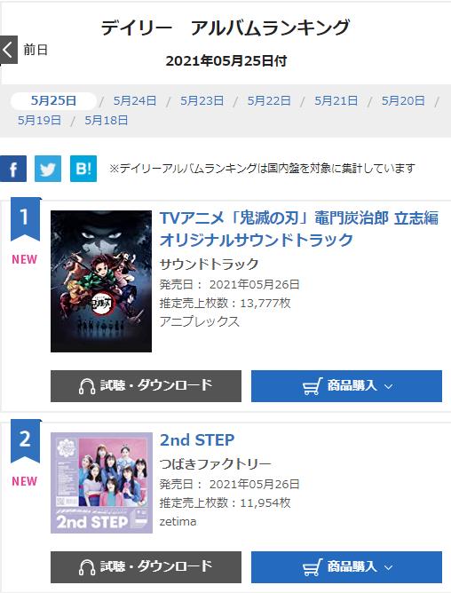 チャート オリコン オリコン演歌&歌謡TOP30