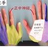 指先のしびれ 手根管症候群の画像