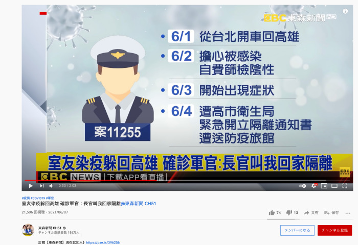 台北で感染軍人と同室の軍人隔離措置せず高雄に帰省陽性判明!