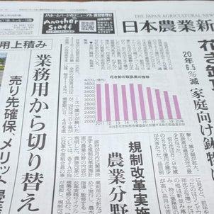 日本農業新聞2021年6月10日(木)版に掲載されましたの画像