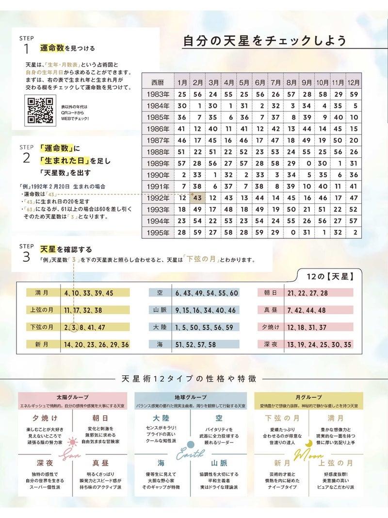天星術 運命数 星ひとみ 星ひとみ天星術占い調べ方!計算のやり方や方法と12タイプの性格特徴
