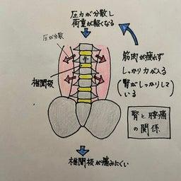 画像 腰と脚の痛み(座骨神経痛)になやむ男性(70代) の記事より 5つ目