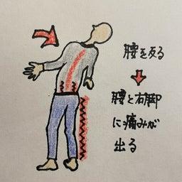 画像 腰と脚の痛み(座骨神経痛)になやむ男性(70代) の記事より 1つ目