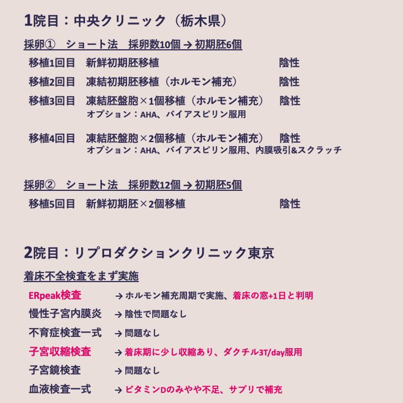 リプロ 東京 ブログ