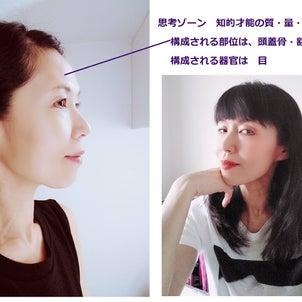 「顔」から読み取る心理学の画像