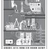 各種自動化・省力化・制御盤・計測・検査装置の設計製作の画像