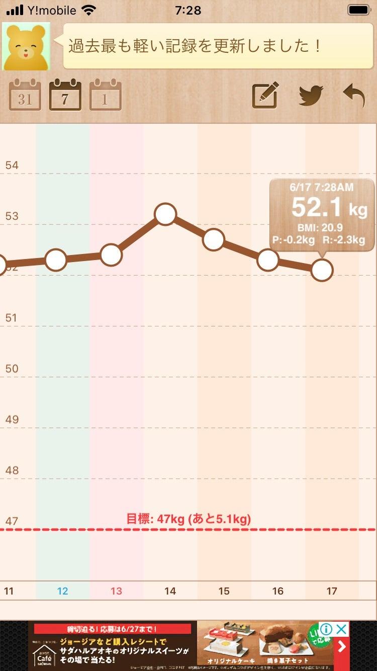 158 センチ 標準 体重