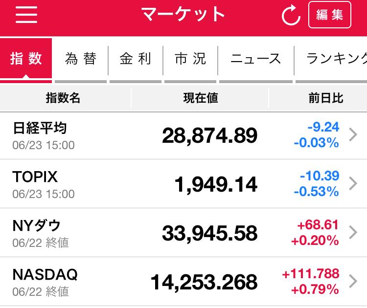 暴落 三菱ケミカル 株価 【4188】三菱ケミカルの株価分析。高配当利回りが魅力な大型株だが、業績の先行きに注意
