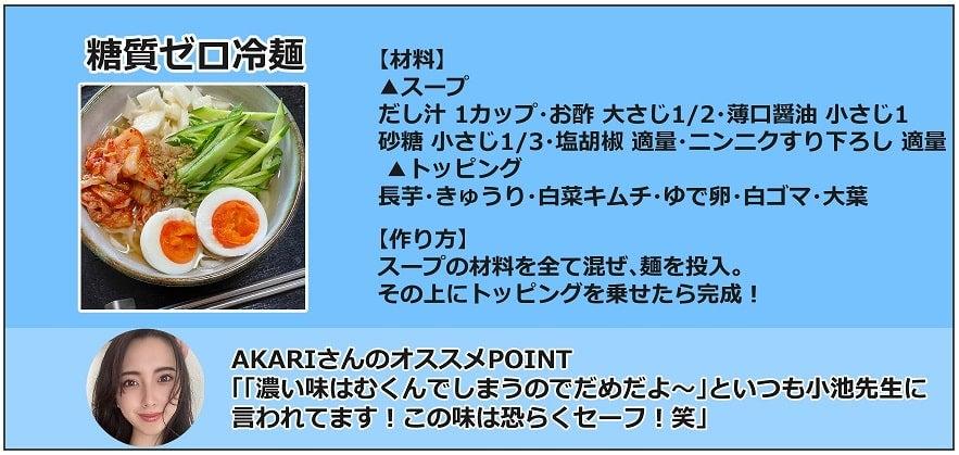 ダイエットモニター絶賛レシピ集①