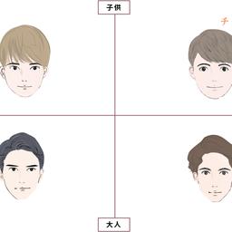 画像 印象が大きく変わる!メンズの顔タイプ☆ の記事より 1つ目