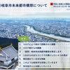 地域と市長との懇話会 京町の画像