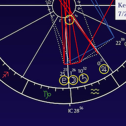 画像 7月24日水瓶座満月~風の時代の土台・コミュニティ作りのタイミングに!~ の記事より 3つ目