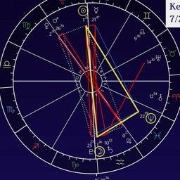 画像 7月24日水瓶座満月~風の時代の土台・コミュニティ作りのタイミングに!~ の記事より 5つ目