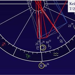 画像 7月24日水瓶座満月~風の時代の土台・コミュニティ作りのタイミングに!~ の記事より 2つ目