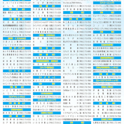 画像 くりやまプレミアムギフトカード 令和3年7月17日(土)販売開始!! の記事より 2つ目