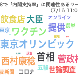 画像 東京五輪が成功しても内閣の支持率回復は難しい の記事より