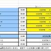 7月27日火曜日から29日木曜日U11U12カップ