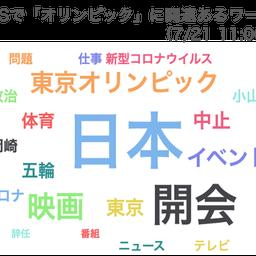 画像 東京2020大会がまもなく始まる の記事より