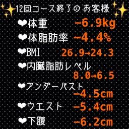 画像 痩身マシン12回コース終了のお客様データ☆ の記事より 1つ目