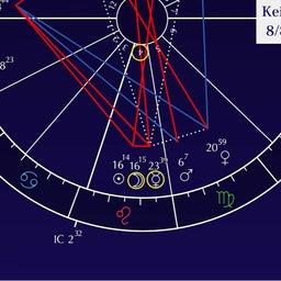 画像 8月8日 獅子座新月 ライオンズゲート開放!~風の時代の人生観で自己を表現していく~ の記事より 2つ目