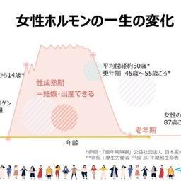 画像 日本最大級のオンラインサロンで☆ の記事より