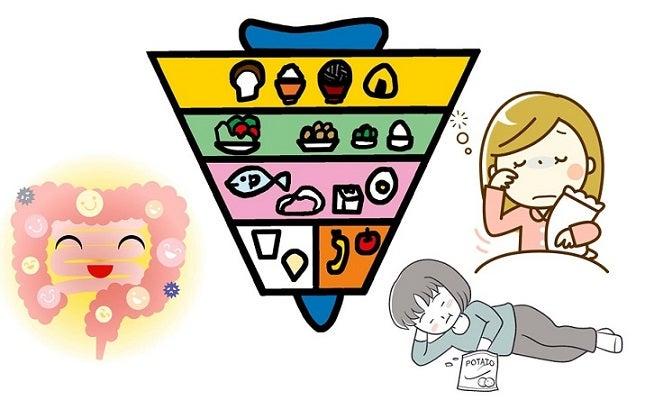 生活習慣・腸内環境