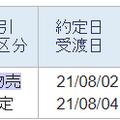 8月2日 株取引:テセック