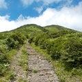 那須の山だより