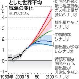 画像 地球の気温は何度上がる? の記事より 2つ目