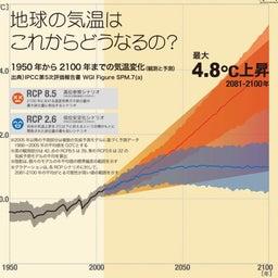 画像 地球の気温は何度上がる? の記事より 3つ目