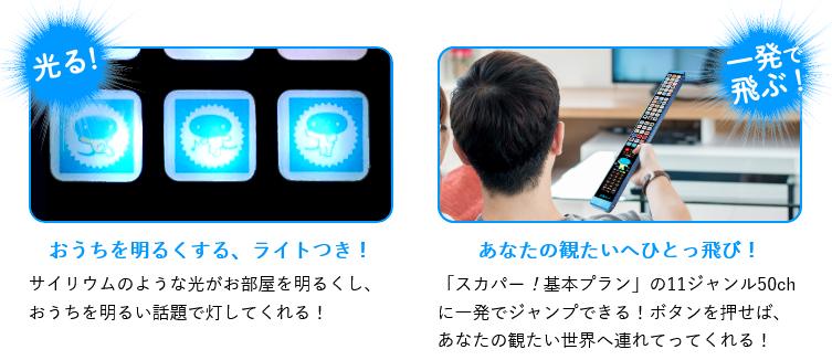 スカパー!基本プラン日本一長い50chリモコン当たりまスカパー