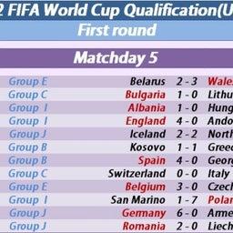 画像 ⚽欧州サッカー⚽<57>カタールW杯欧州予選第5戦2日目結果 イングランド5連勝全勝 の記事より 3つ目